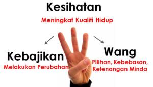 3-langkah-exfuze-malaysia